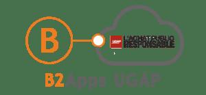 Connexion à la plateforme EDI de l'UGAP